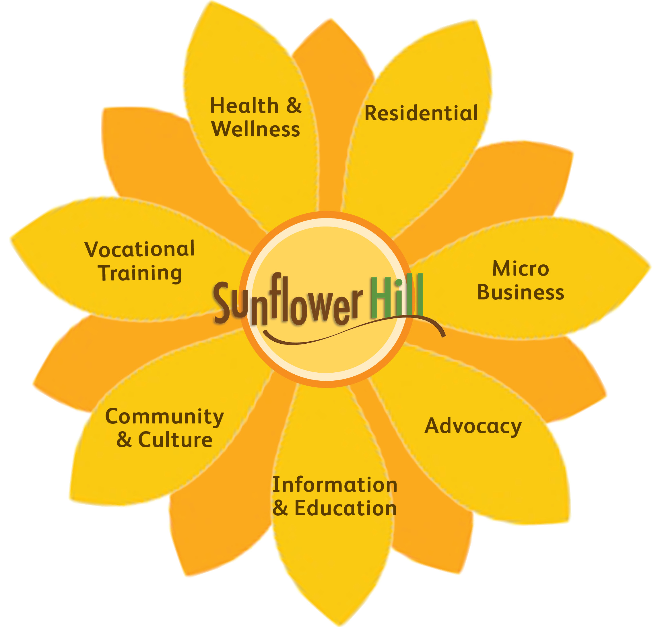 Our mission and vision sunflower hill sunflower hill strategic focus ccuart Images